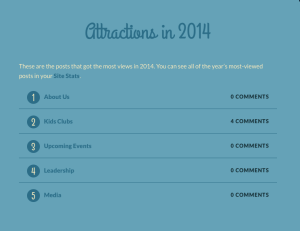 attractions in 2014